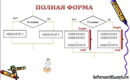 """,""informatik.my1.ru"